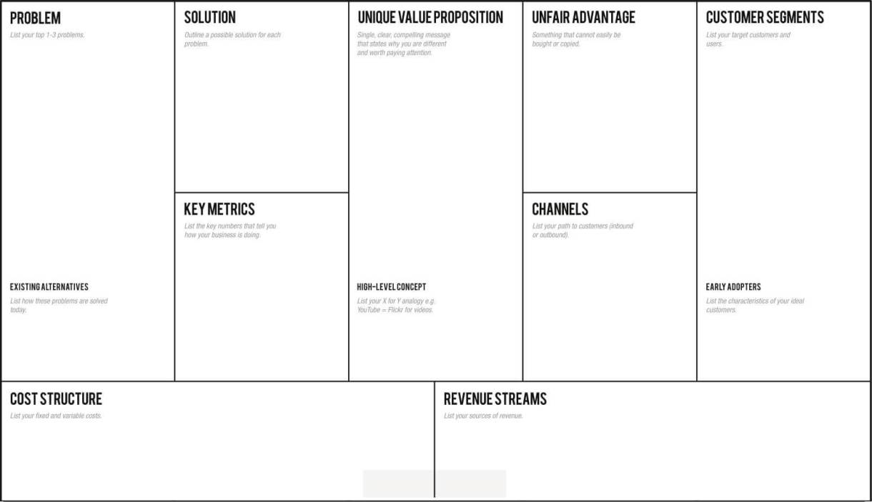one page business plan - lean canvas