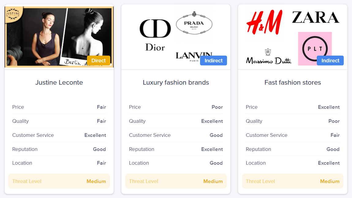 competitors_clothing business