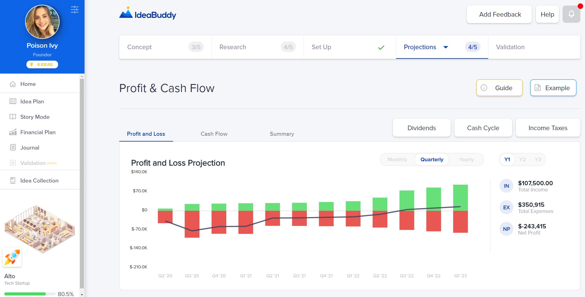 Profit and loss projection - Snapshot from IdeaBuddy