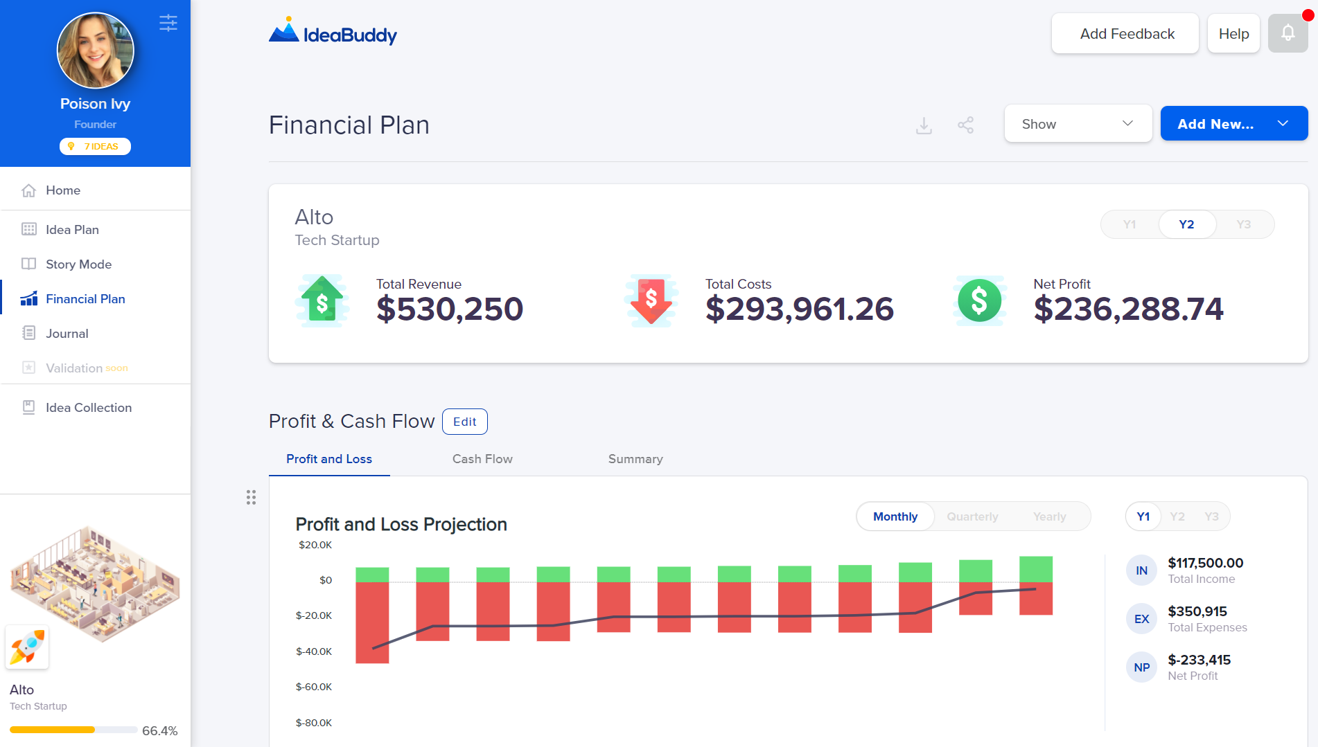 Financial Plan - snapshot from IdeaBuddy