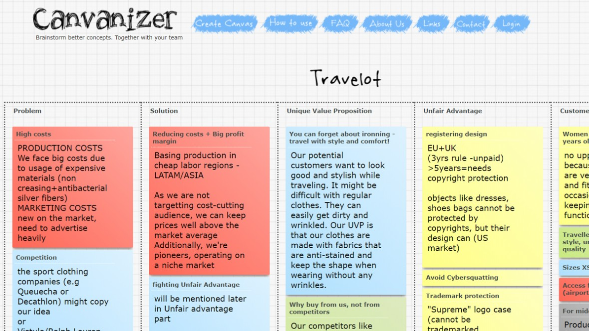 strategyzer alternatives canvanizer