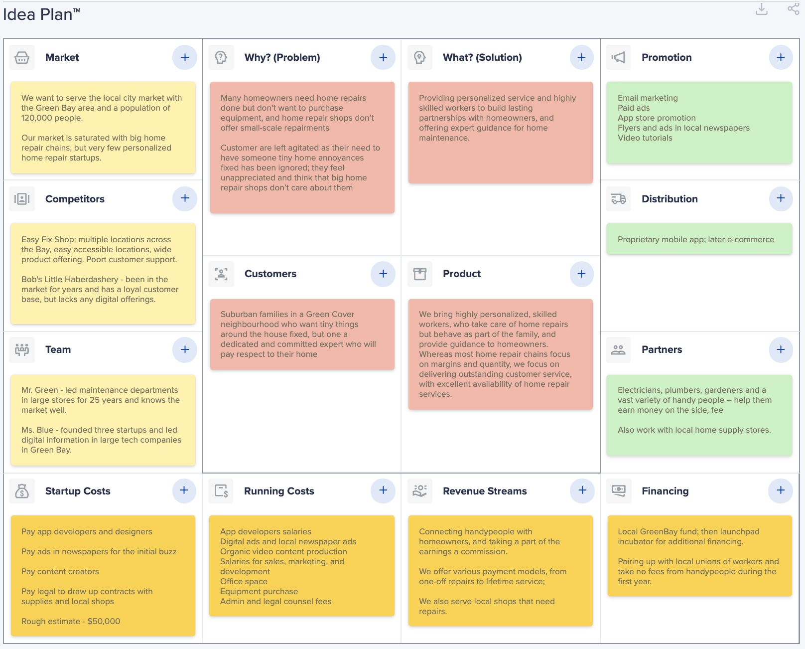 Idea Plan canvas with filled out Funding boxes
